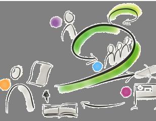 Stakeholder Engagement  – Nachhaltigkeit weiterdenken, gemeinsame Zieleerreichen