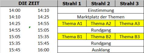 abb1-zeitmatrix-leer