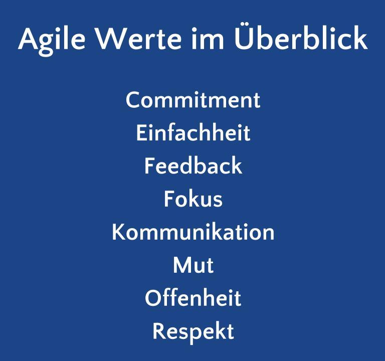 agile-werte-im-uberblick