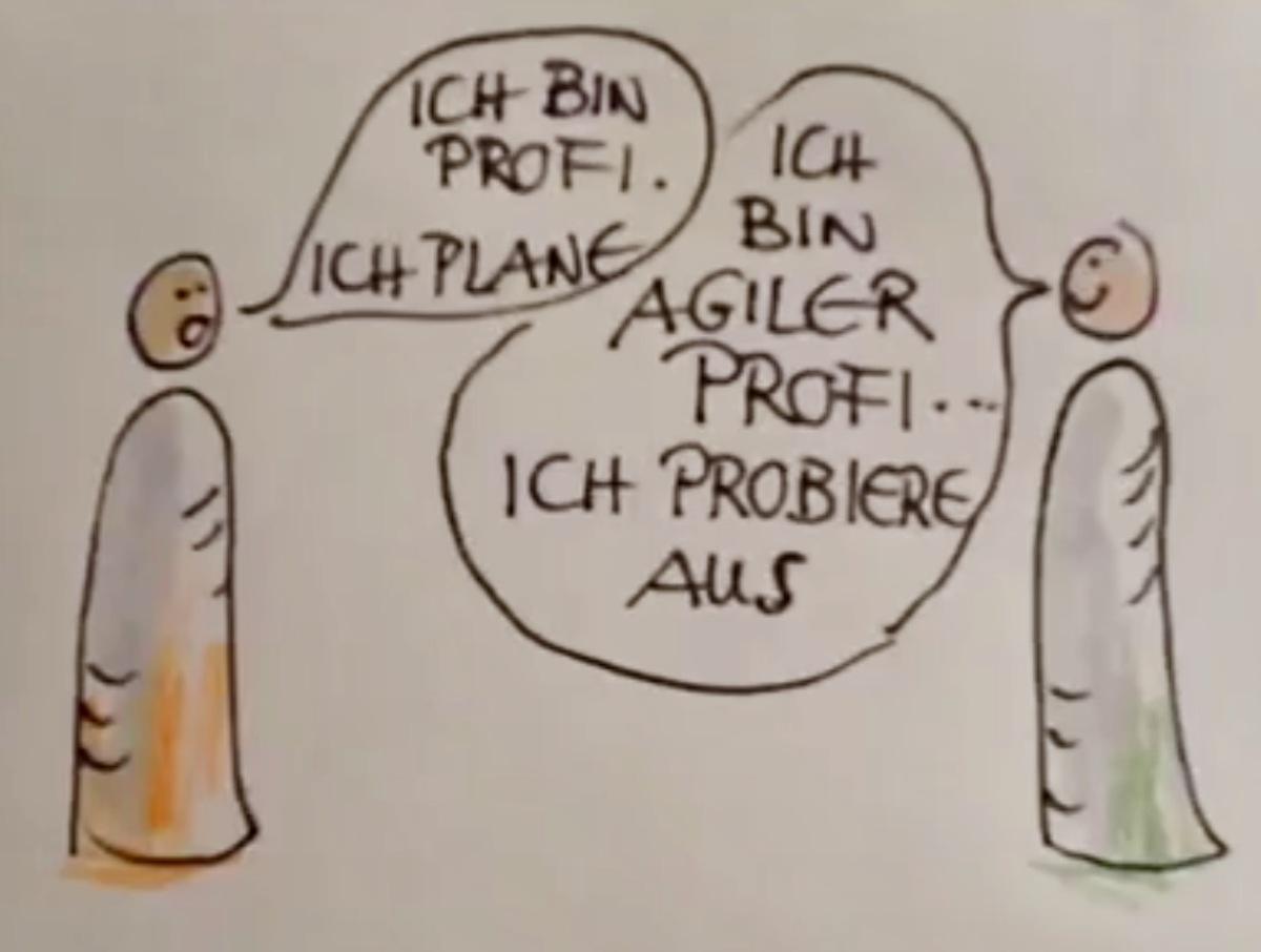 """""""Agile Fenster"""" – Planung und agile Handlungsoptionen"""