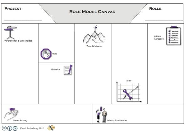 Rollen Canvas