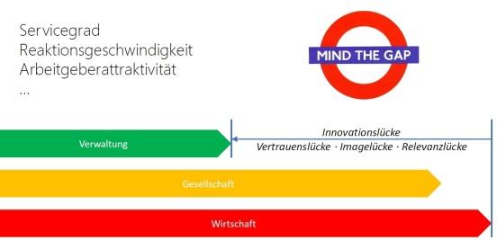 Thomas Langkabel Digital Gap