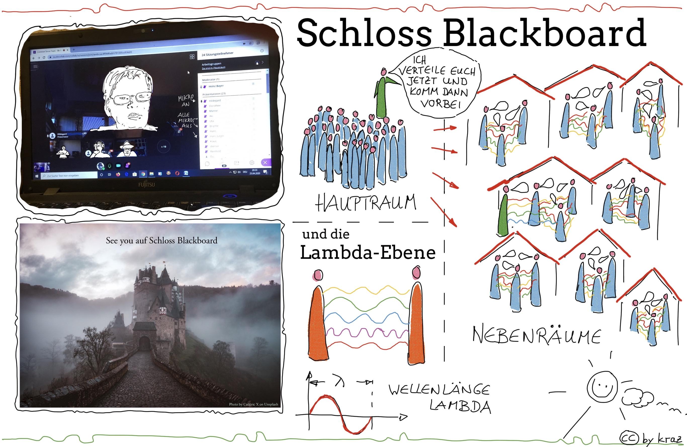 Schloss Blackboard