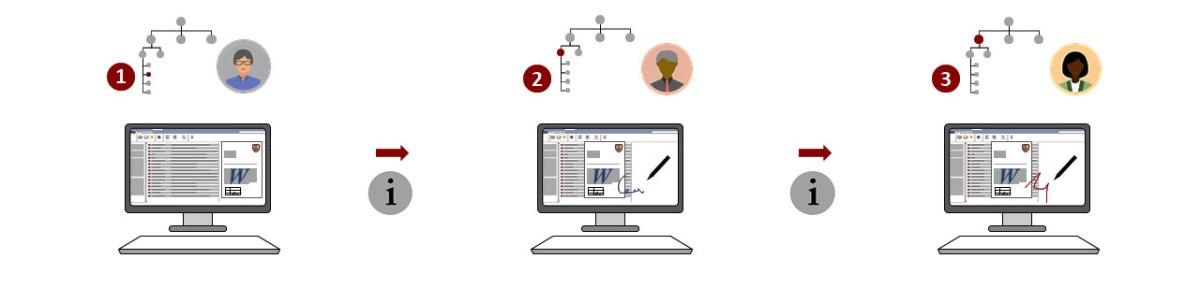 Workflow mit digitalem Mindset inMusterhausen